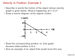 slide 2 34 velocity to position example 2 describe in words the motion of