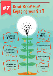7 Great Benefits Of Engaging Your Staff