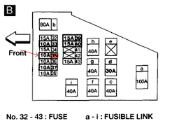 2000 nissan sentra the power locks, keyless entry interior lights 2000 Nissan Sentra Fuse Box Diagram here are some locations that might help you locate the fuses, thanks roy! graphic graphic 2000 nissan maxima fuse box diagram