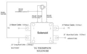 dna knowledge base tg thompson solenoid wiring diagram attachments