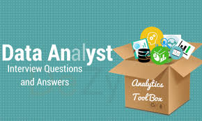 Retail Interview Questions Impressive Data Analyst Interview Questions To Prepare For In 48
