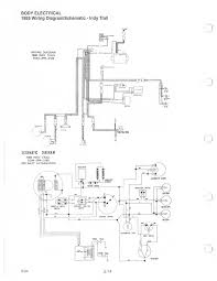 1995 Polaris Efi Wiring Diagram Kohler CH440 Wiring-Diagram