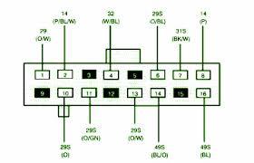 1995 ford contour fuse box diagram circuit wiring diagrams 1995 Ford Contour Fuse Box Diagram 1995 ford contour fuse box diagram 1996 Ford Contour Fuse Box Diagram