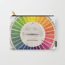 Vintage Color Wheel Art Teaching Tool Rainbow Mood Chart Carry All Pouch