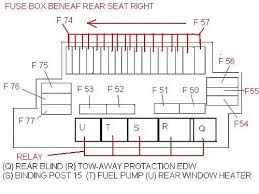 2001 s500 fuse diagram mercedes benz forum