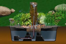 how do these outdoor fountains operate
