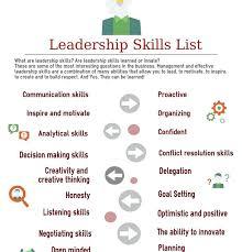 Leadership Skills Resume Wonderful 3619 Leadership Skills For Resume Education Consultant Example