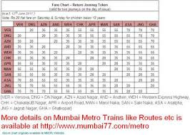 Airport Express Fare Chart Mumbai Metro Trains 2019 Routes Timetable Fares Stations