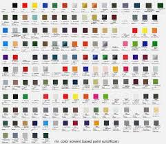 Gundam Marker Color Chart 2019