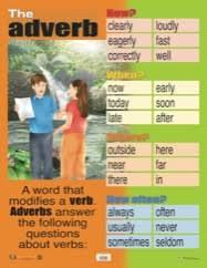 Formato De Afiches En Word Afiches