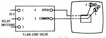 room thermostat wiring diagrams for hvac systems in zone valve central heating thermostat wiring diagram at Room Thermostat Wiring Diagram