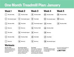 Treadmill Chart For Beginners A One Month Treadmill Workout To Get You Back In Shape