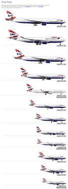 Boeing Aircraft Size Chart British Airways Fleet Chart Airplane Passenger Aircraft