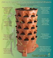 Kitchen Scrap Gardening Garden Tower 2 Review It Is The Best Vermicomposter Out There