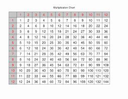 12x12 Multiplication Chart Pdf 38 Uncommon Blank Times Table Chart Printable