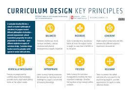Importance Of Philosophy In Curriculum Design 7 Principles Of Good Curriculum Design Leadinglearner