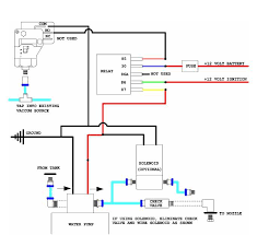 wiring diagram on well pump pressure switch the wiring diagram devils own wi relay wiring miata turbo forum boost cars wiring diagram · square d well pump pressure switch