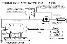 trunk pop up actuators up clearing e prom on rs 602e type c door locks after market actuators trunk popup actuators e prom 791 bypass e prom all remote