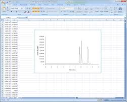 Chemistry Chart Template Microsoft Excel Analytical Chemistry Chart Templates Software Projects 19