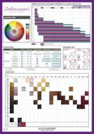 Yunsey Color Chart Alfaparf Red Color Chart 1000 Ideas About Hair Color