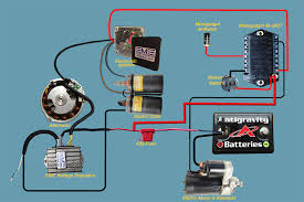 i m nearing the end of a massive wiring overhaul and i need some edit here is the diagram as of 3 25 2015