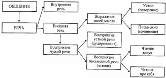 Мухина b Возрастная психология Феноменология развития библиотека  возрастная психология