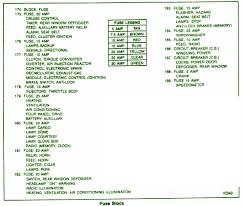 crankcar wiring diagram 1992 chevy silverado fuse box map