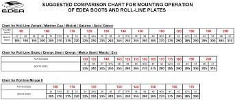 Edea Size Chart Comparison Tables Rollskater