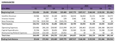Faa Pay Band Chart Tmf Associates Blog 2014