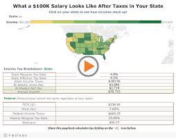 salary paycheck calculator mn see what a 100k salary looks like after taxes in your state