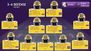 Lsu 2017 Depth Chart 3 Pics Per Request Tigerdroppings Com