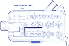 95 neon fuse box diagram wiring diagrams