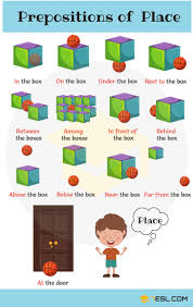 Preposition Chart For Kids Prepositions With Pictures Useful Prepositions For Kids 7