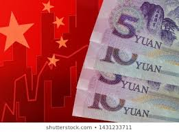 China Currency Trend Chart
