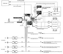 sony auto cd player wiring diagram michaelhannan co sony xplod car cd player wiring diagram auto for explode diagrams com stereo