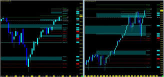 Weekly Trend Chart Stock Market Trends Update Outlook Week Of May 6 See