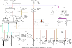 mustang headlight diagram mustang fuse wiring diagrams typical exterior wiring diagram w o headlights and fog lights
