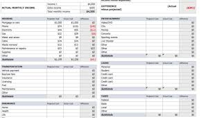 Online Budgeting Shakeology Budgeting Tools Online Fitness Coach Body
