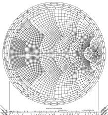 Solved Use The Smith Chart To Solve The Following Problem