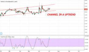 Pub Stock Price And Chart Nasdaq Pub Tradingview