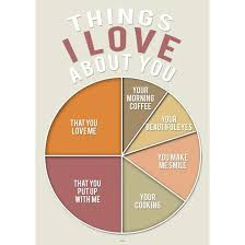 Personalised Things I Love About Pie Chart Poster