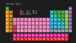 Periodic Table Windows Store app - The ultimate chemistry student ...