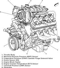 canyon engine diagram gmc wiring diagrams online gmc canyon engine diagram gmc wiring diagrams online