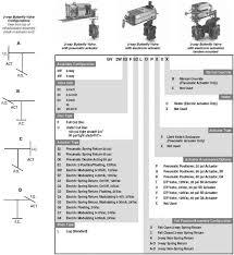 wiring diagram belimo motorized valve wiring diagram patent belimo valve actuator installation instructions at Belimo Actuators Wiring Diagram