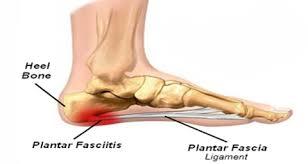 pain in ankle when walking