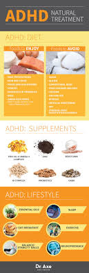 Small Picture 53 best adhd images on Pinterest Adhd diet Add adhd and Adult adhd