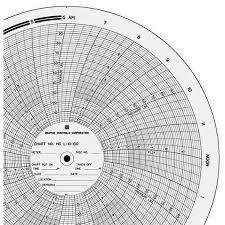 Circular Chart Paper Graphic Controls Mc L 10 100 Circular Paper Chart 0 To 10 Or 100 1day