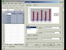 Chart Wizard Button Excel 2016 Chart Wizard In Excel Make Your First Graph Or Chart