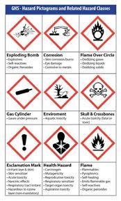 27 Best Ghs Chemical Labeling Images Hazard Communication