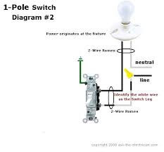 single pole light switch amp volt 1 pole residential grade ac quiet Electrical Single Pole Switch Diagram single pole light switch single pole switch wiring diagram controls the electricity light beauteous single pole